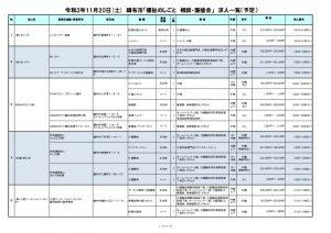(HP)福祉求人一覧表(3.11.20)_福祉のしごと相談・面接会のサムネイル